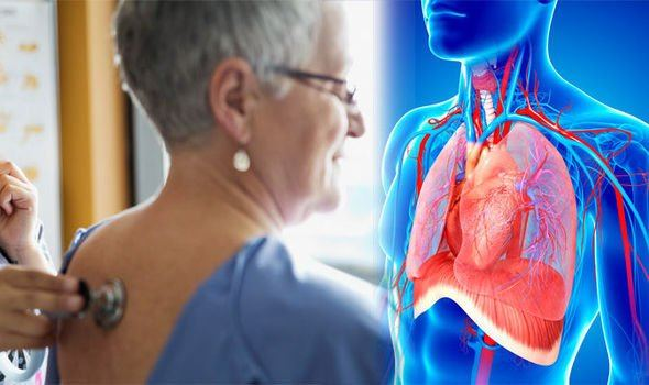 Kan basıncı 60 dakikada nasıl gelişebilir